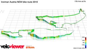 Ironman Austria Bike Course 2019