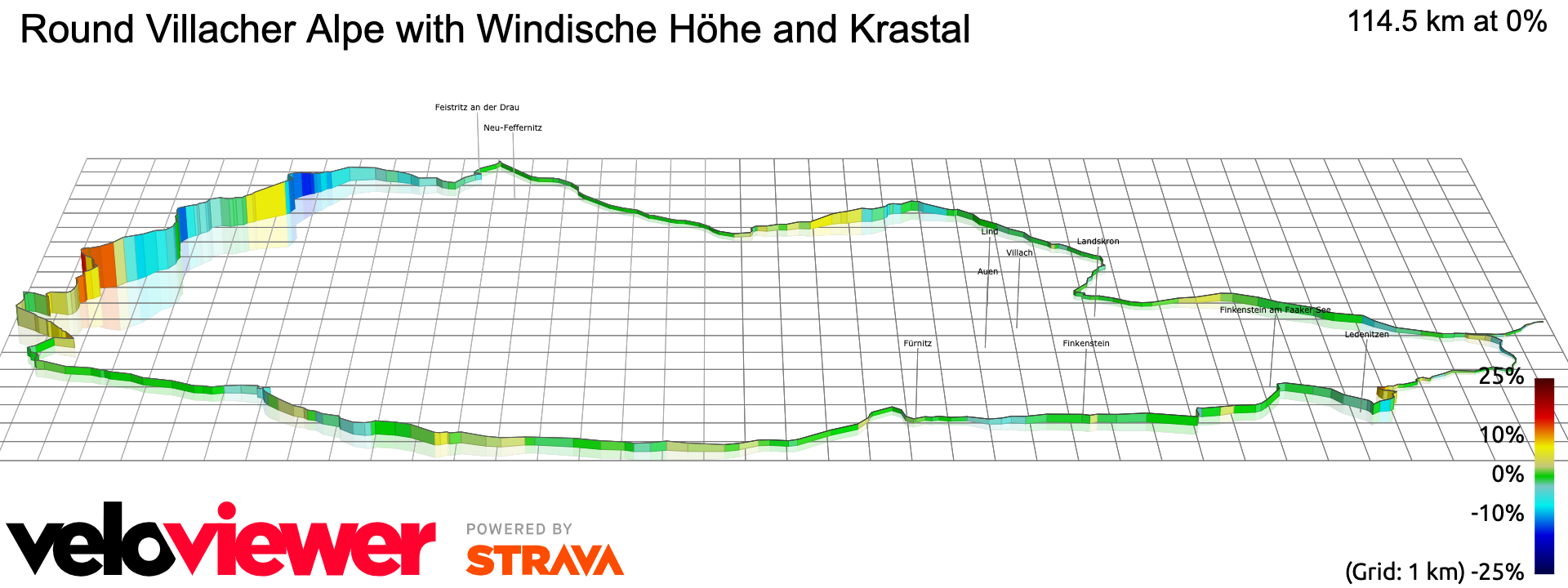 Höhenprofil Rund um die Villacher Alpe mit Windische Höhe